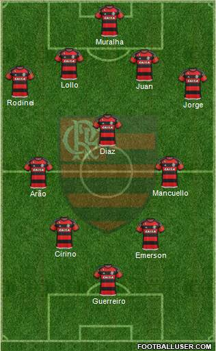 CR Flamengo 4-5-1 football formation