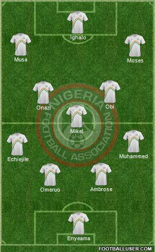 Nigeria 4-3-3 football formation