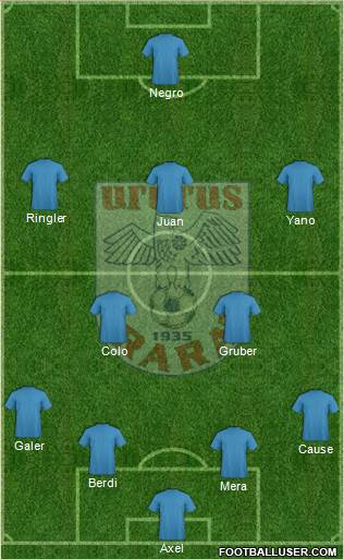 Ararat Yerevan 4-2-3-1 football formation