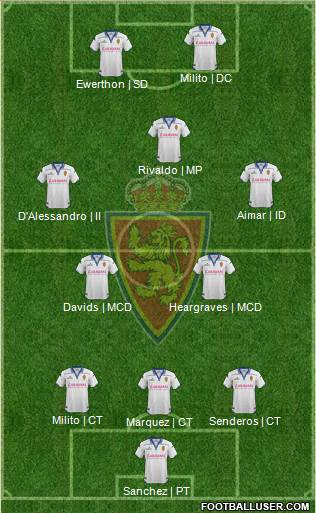 R. Zaragoza S.A.D. 3-5-2 football formation