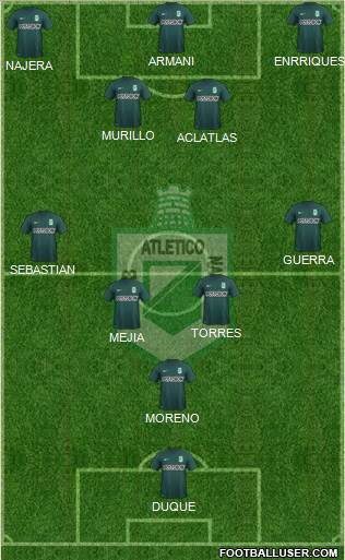 CDC Atlético Nacional 4-4-1-1 football formation