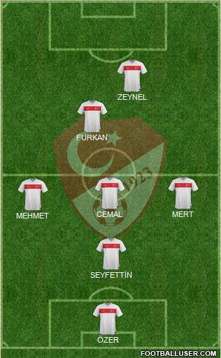 Turkey 4-5-1 football formation