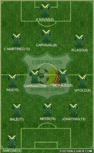 C Deportes Quindío 3-4-3 football formation