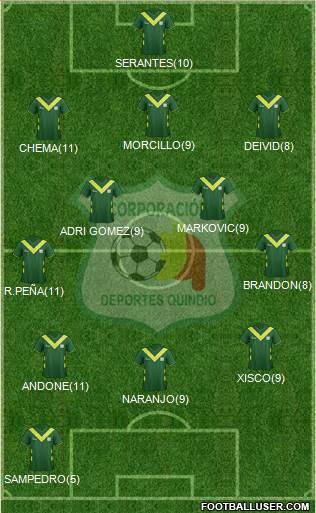 C Deportes Quindío 3-5-2 football formation