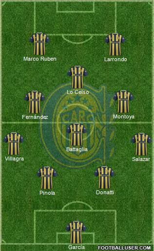 Rosario Central 4-3-1-2 football formation