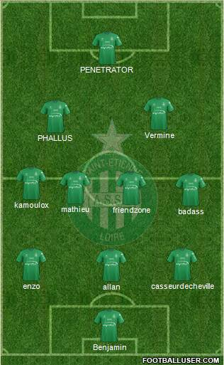 A.S. Saint-Etienne 3-4-2-1 football formation