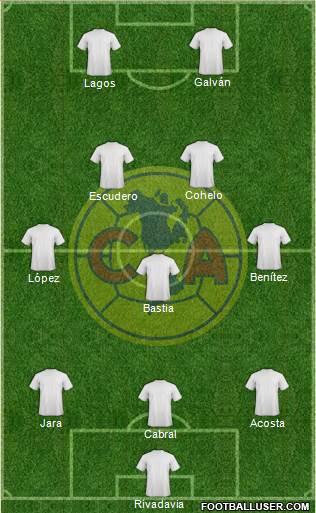 Club América Coapa 3-5-2 football formation