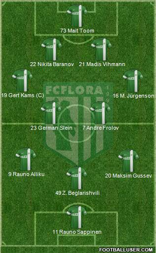 FC Flora Tallinn 4-2-3-1 football formation