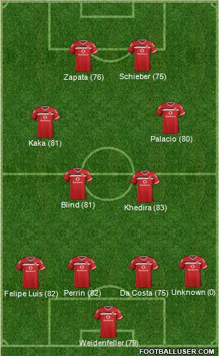 Walsall 4-2-2-2 football formation