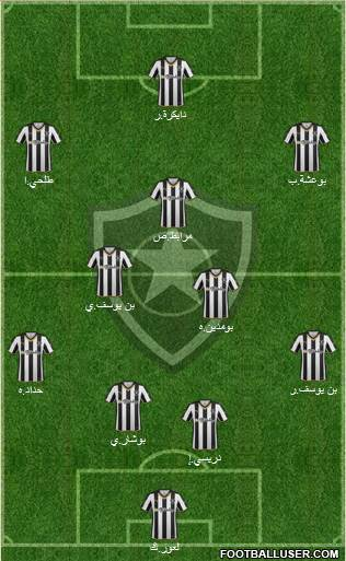 Botafogo FR 4-3-2-1 football formation