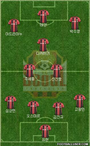 FC Seoul 4-3-3 football formation