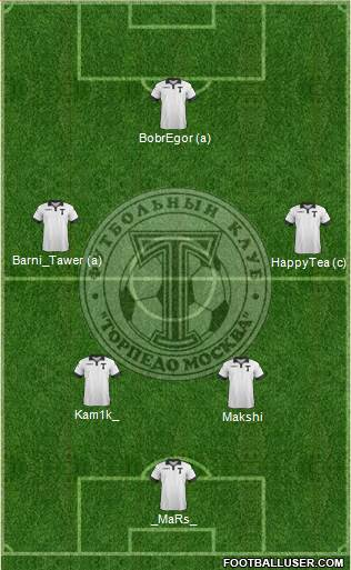 Torpedo Moscow 4-2-4 football formation