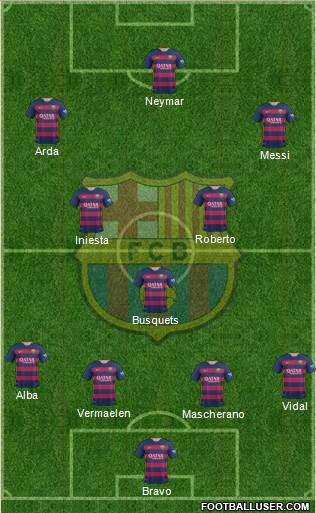 F.C. Barcelona 4-4-1-1 football formation