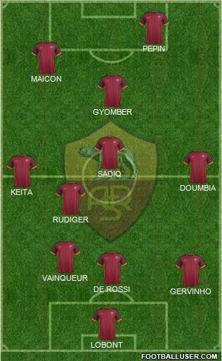 AS Roma 4-4-2 football formation