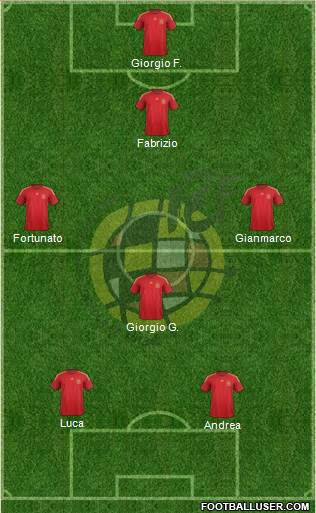 Spain 5-4-1 football formation