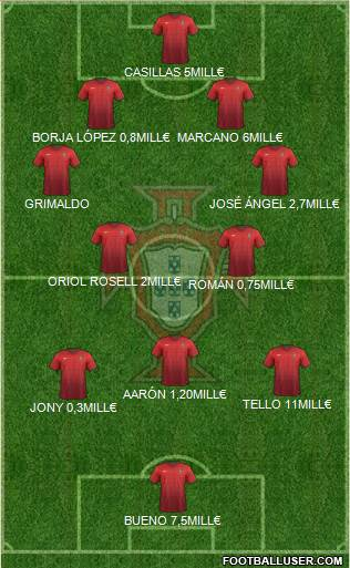 Portugal 4-2-2-2 football formation