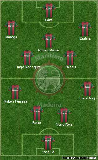 Clube Sport Marítimo B 4-2-1-3 football formation
