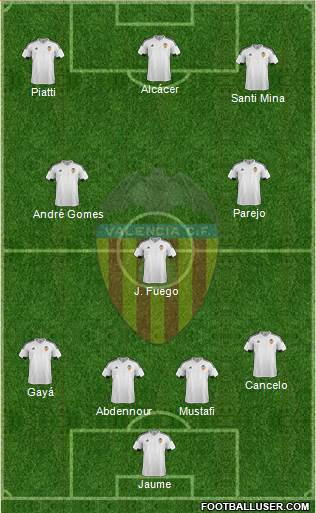 Valencia C.F., S.A.D. 4-1-2-3 football formation