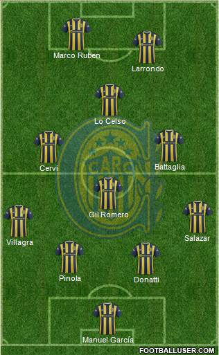 Rosario Central 4-1-3-2 football formation