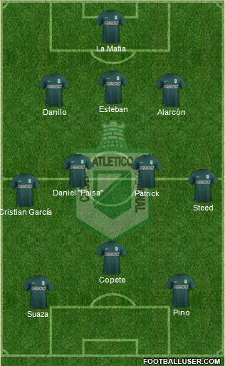 CDC Atlético Nacional 3-4-3 football formation