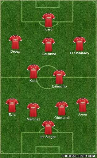 Manchester United 4-5-1 football formation