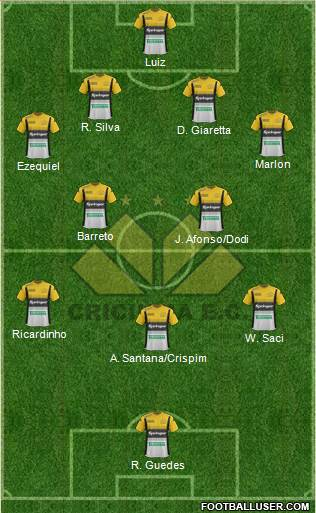 Criciúma EC 4-2-3-1 football formation