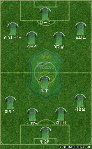 Jeonbuk Hyundai Motors 4-1-4-1 football formation