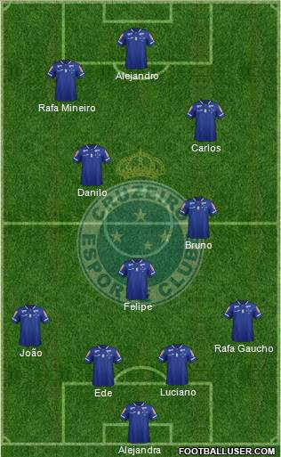 Cruzeiro EC 4-3-3 football formation