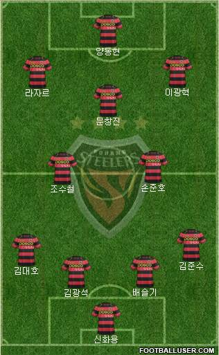 Pohang Steelers 4-3-3 football formation
