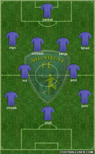 Mumbai Football Club 4-3-2-1 football formation