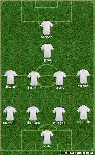 Champions League Team 4-4-1-1 football formation