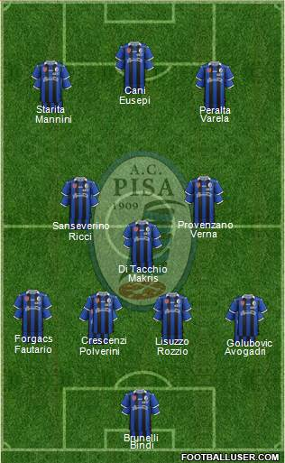 Pisa 4-3-3 football formation