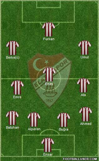 Elazigspor 4-3-3 football formation