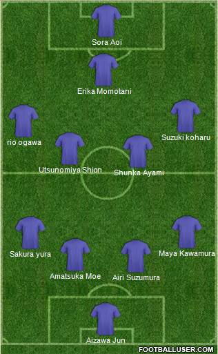 J-League All-Star East 4-5-1 football formation