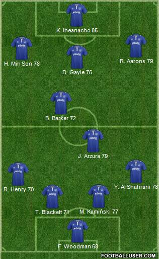 Portsmouth 4-3-2-1 football formation