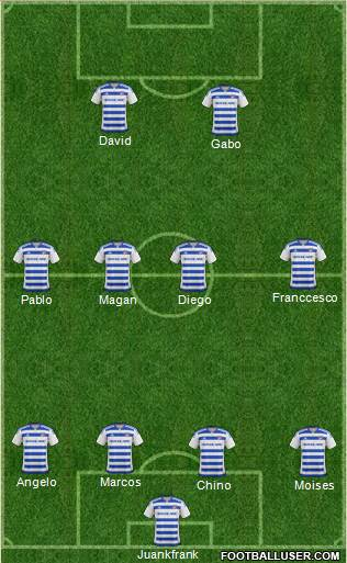 FC Dallas football formation