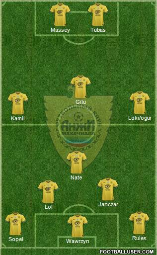 Anzhi Makhachkala 4-1-4-1 football formation