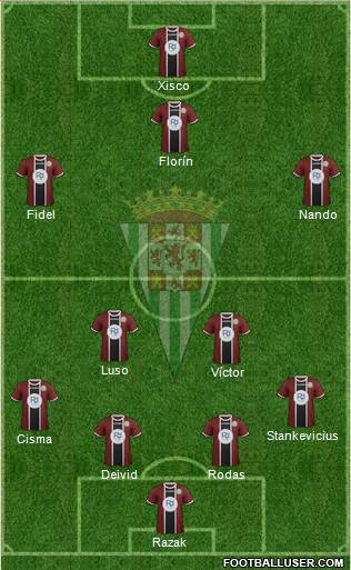 Córdoba C.F., S.A.D. 3-4-2-1 football formation