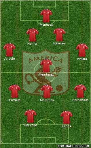 CD América de Cali 4-1-3-2 football formation