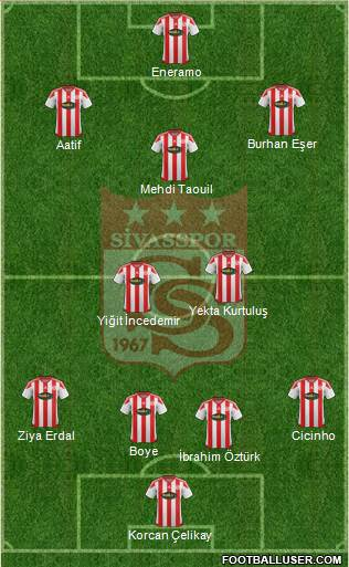 Sivasspor 4-2-3-1 football formation