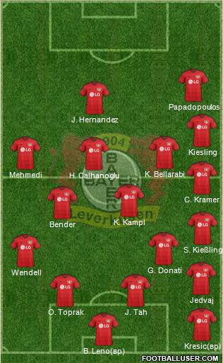 Bayer 04 Leverkusen 4-1-4-1 football formation