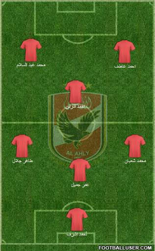 Al-Ahly Sporting Club 5-3-2 football formation