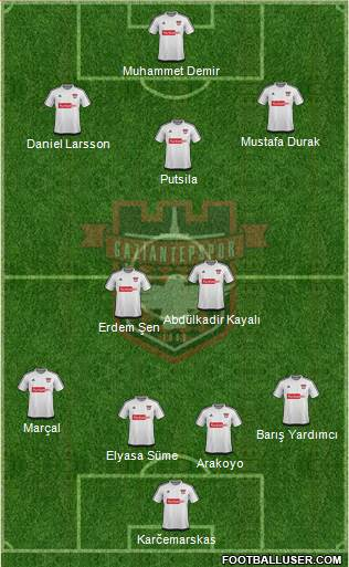 Gaziantepspor 4-2-1-3 football formation