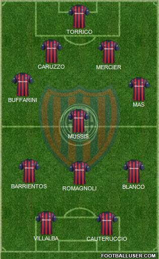 San Lorenzo de Almagro 4-1-3-2 football formation