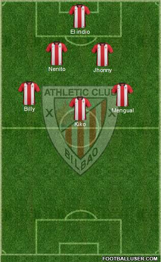 Bilbao Athletic 3-4-3 football formation