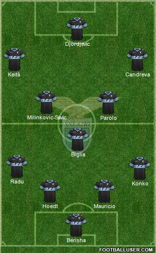 S.S. Lazio 3-4-3 football formation