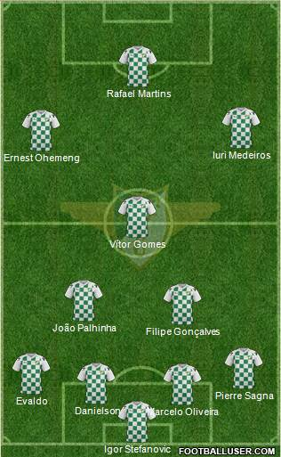 Moreirense Futebol Clube 4-1-3-2 football formation