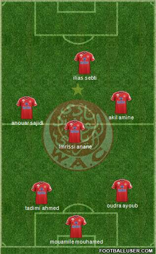 Wydad Athletic Club 3-4-3 football formation