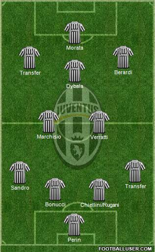 Juventus 4-2-3-1 football formation