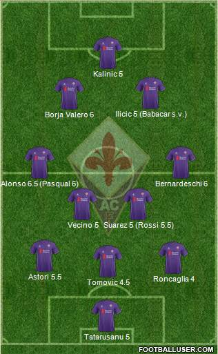 Fiorentina 4-1-3-2 football formation